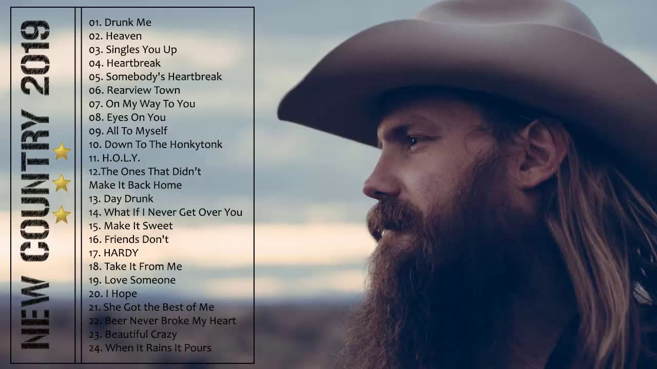 Popular country songs right now